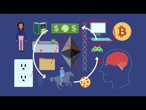 Bitcoin As Explained by A.I.