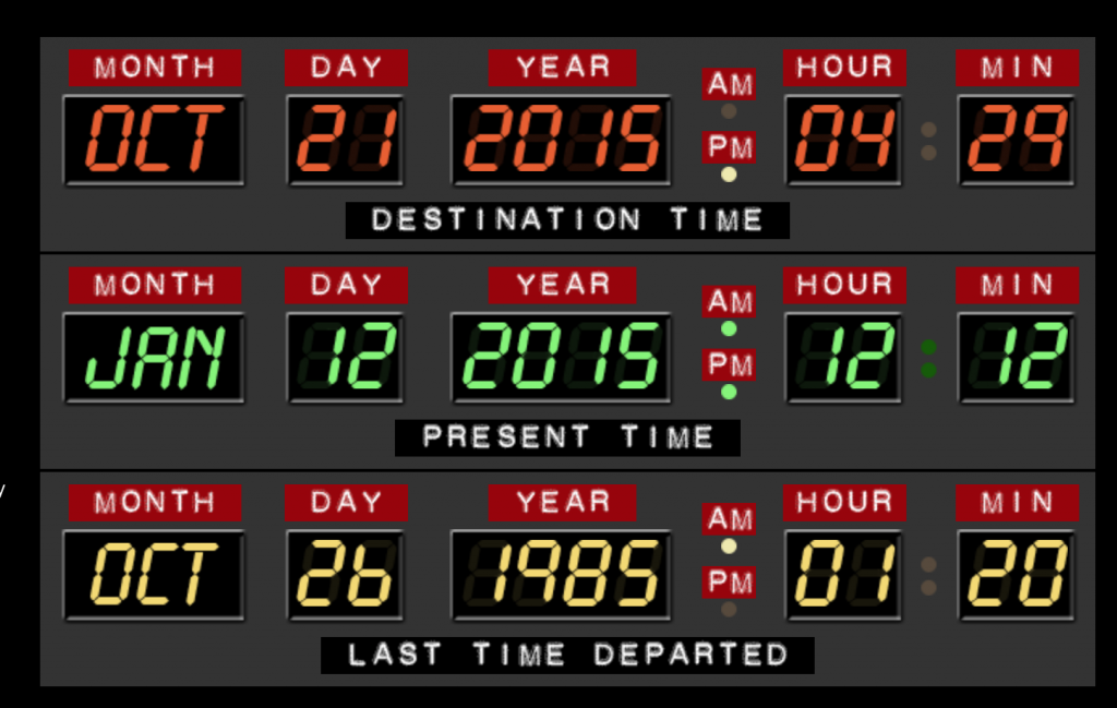 Back to the Future Countdown