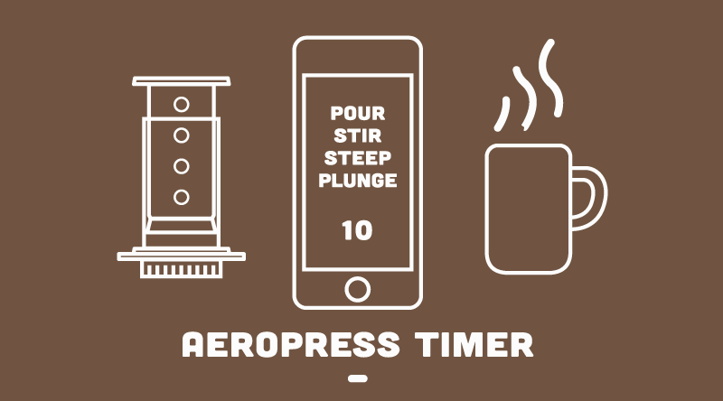 Aeropress Timer Cover