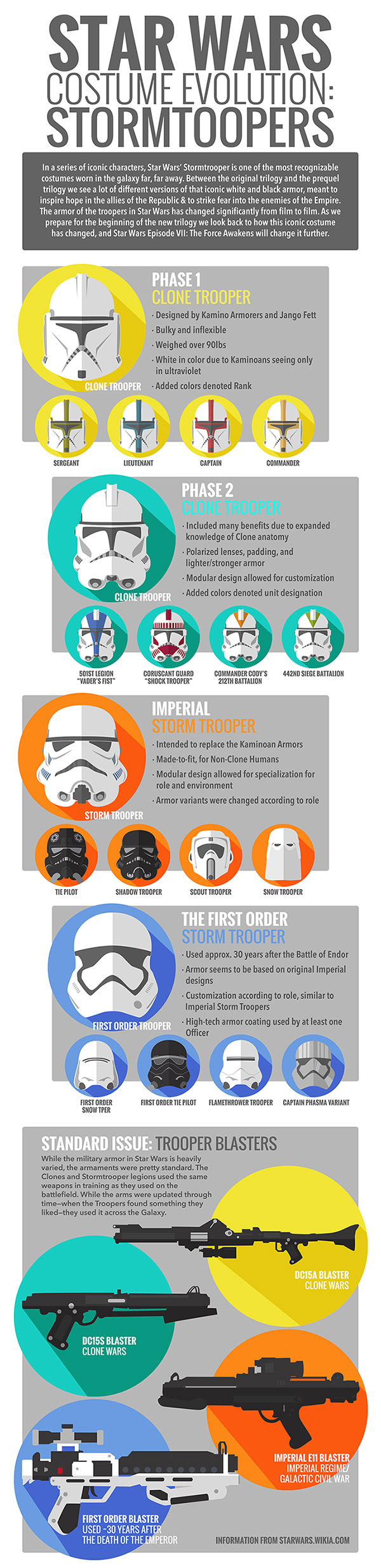 Star-Wars-Costume-Evolution-The-Stormtrooper
