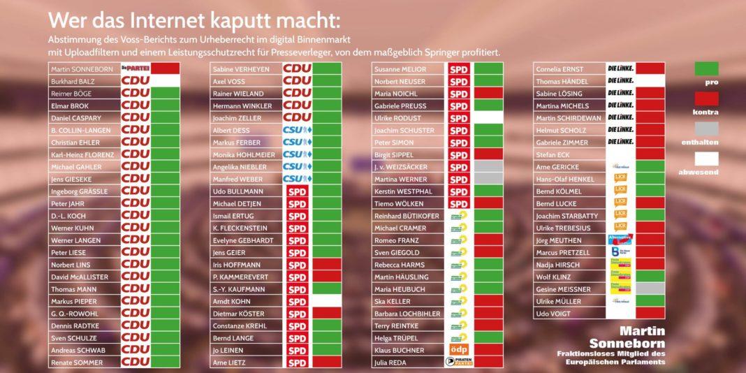 Diese deutschen Politiker machen das Internet kaputt