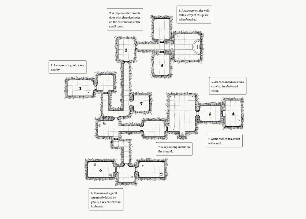 Custom Dungeon Generator